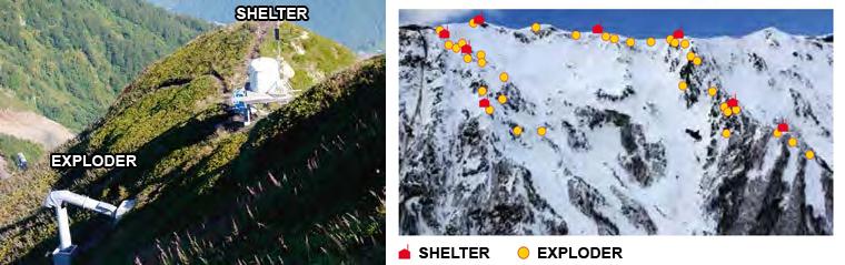 Shelter и Exploder