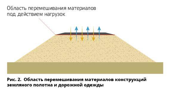 geosintetiki_pic2