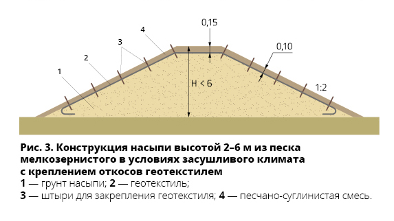 geosintetiki_pic3