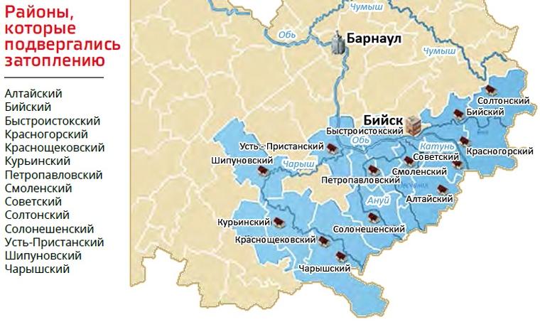 Наводнение на Алтае 2014