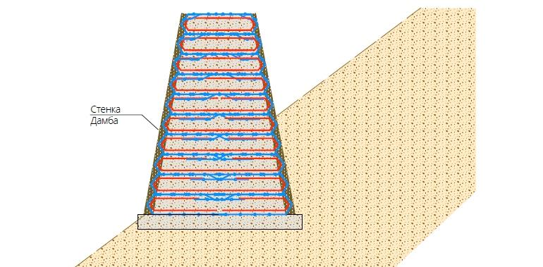 Пример армогрунтовой стенки