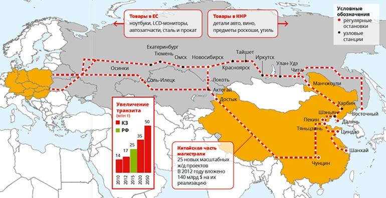 Маршрут магистрали из России в Китай