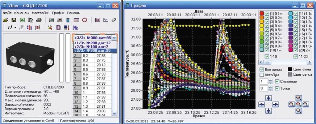 График вывода информации об измеряемой температуре на ПК