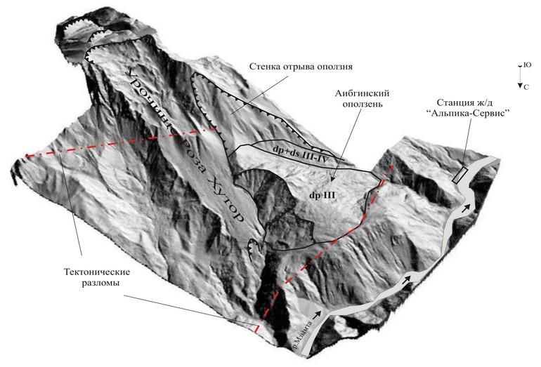 Аибгинский оползень выше по склону конечной станции железной дороги Альпика- Сервис