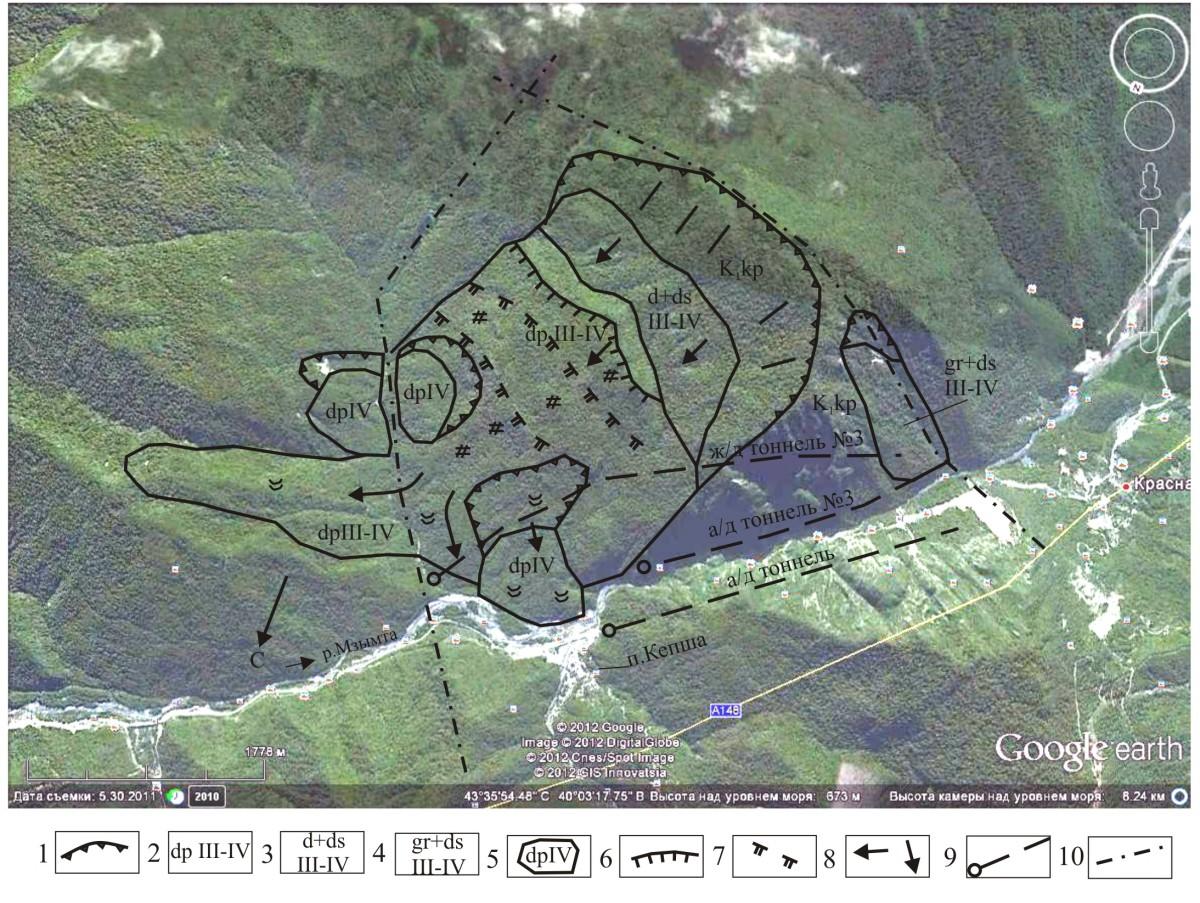 Схема развития оползневых деформаций склона на участке северных порталов комплекса тоннелей №3 на трассе ж/д Адлер-Альпика-Сервис