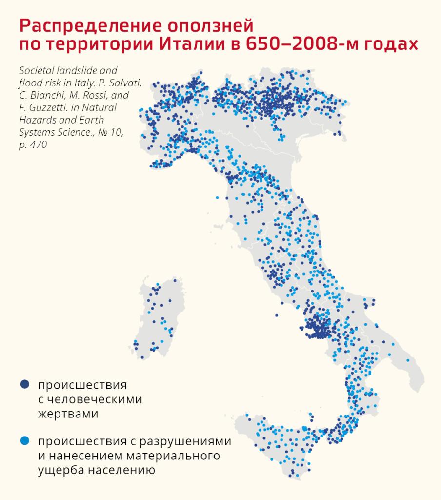 italia_infographic02_opolzni