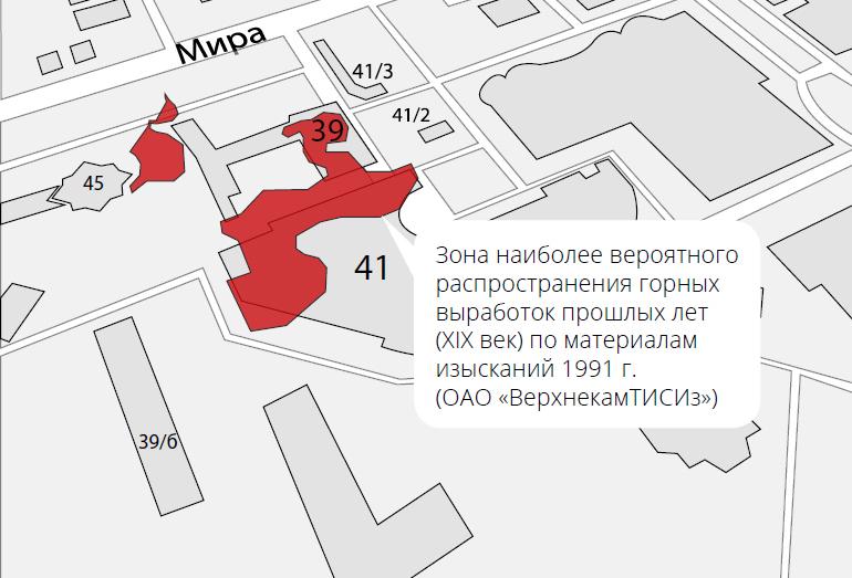 План горных выработок под городом Пермь