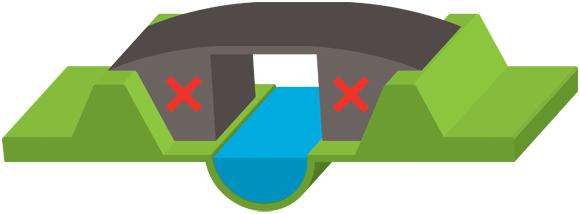 Управление природными рисками в Нидерландах