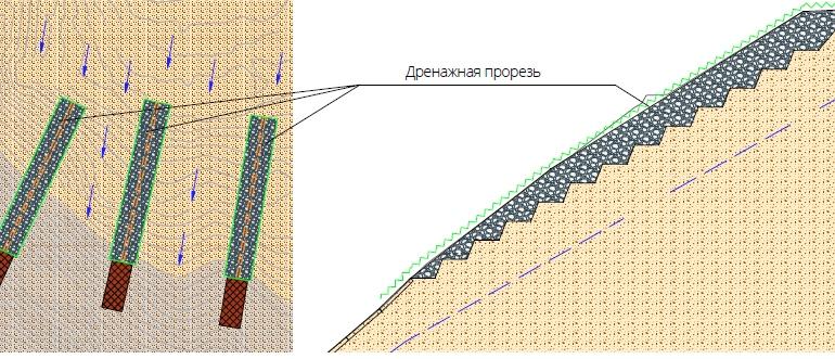 Схема рассекающих прорезей