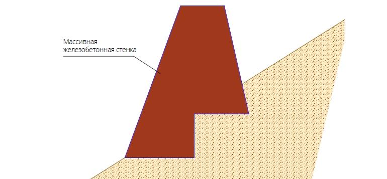Железобетонная стенка