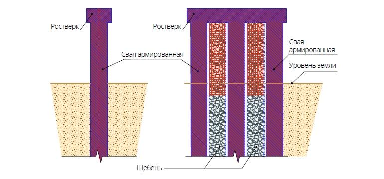 Железобетонная подпорная стенка на свайном основании