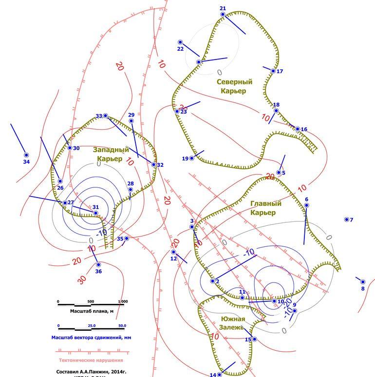 Схема геодинамического полигона Гусевогорского месторождения, вектора горизонтальных и изолинии вертикальных сдвижений за период 2011–2014 годов