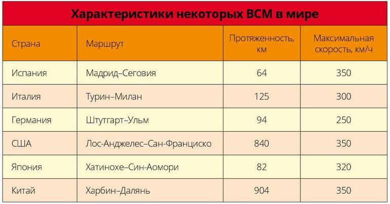 Поезд москва харьков сумы цена билетов
