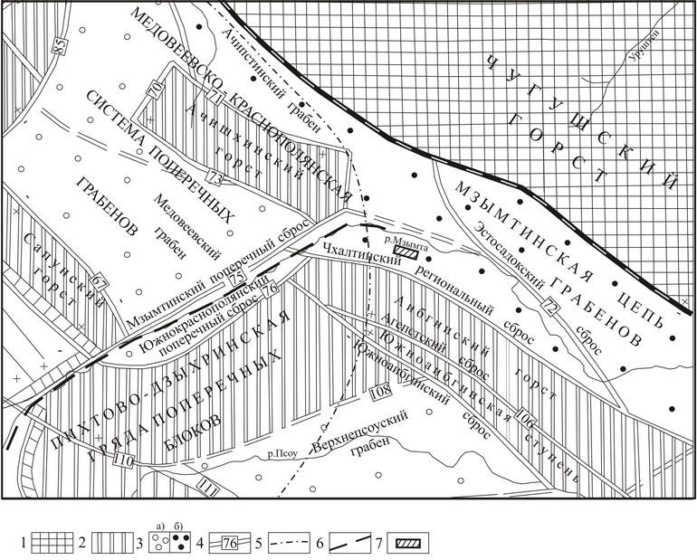 Фрагмент схемы неоструктурного районирования северо-западной части центрального сегмента Большого Кавказа